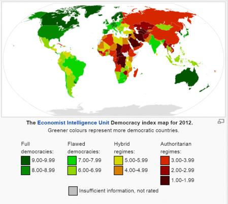 Indice de démocratie de The Economist