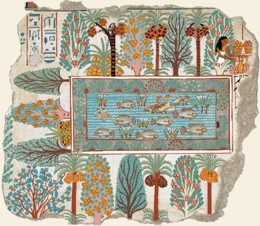 Peinture gyptienne dans l antiquit for Le jardin de the