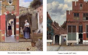 Vermeer. Influence de Pieter de Hooch