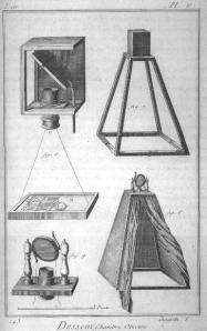 Chambre obscure. Dessin extrait de l'Encyclopédie de Diderot et d'Alembert.