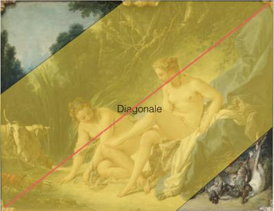 Diane sortant du bain (1742). Composition en diagonale